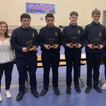 3rd Years Retain Pi Quiz Title
