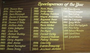 Sportsperson of the Year Award